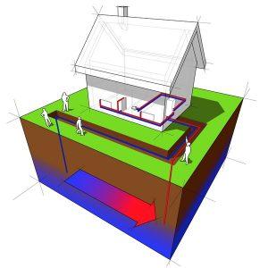 animation of geothermal system